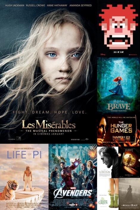 Top Ten Films of 2012 | Duane S  Montague