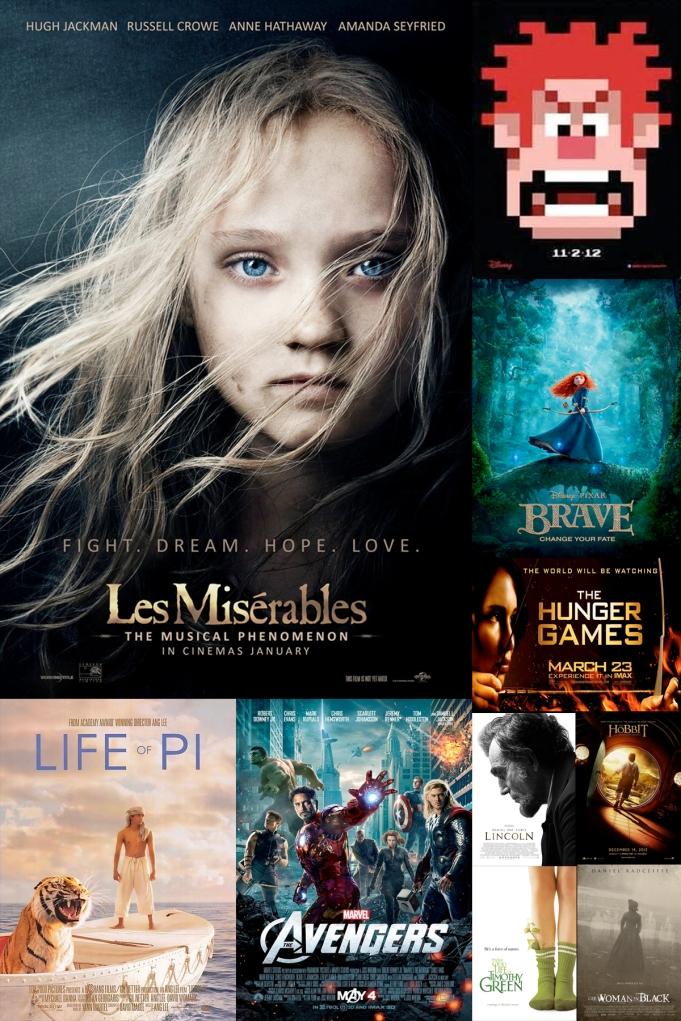 2012 Films